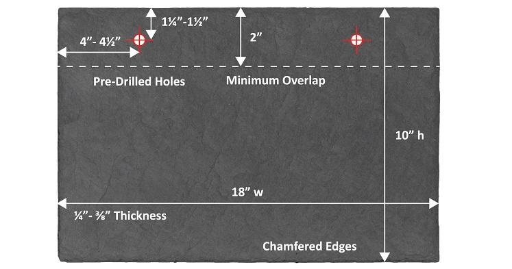 running bond dimensions